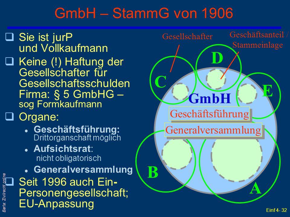 Einf 4- 32 Barta: Zivilrecht online GmbH – StammG von 1906 qSie ist jurP und Vollkaufmann qKeine (!) Haftung der Gesellschafter für Gesellschaftsschul