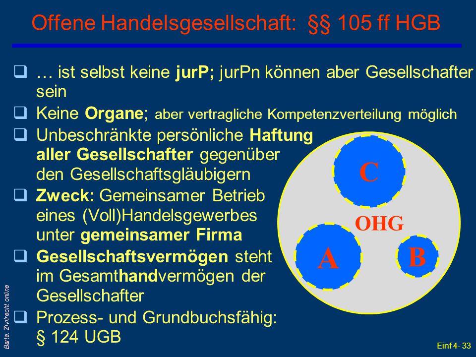 Einf 4- 33 Barta: Zivilrecht online Offene Handelsgesellschaft: §§ 105 ff HGB q… ist selbst keine jurP; jurPn können aber Gesellschafter sein qKeine O