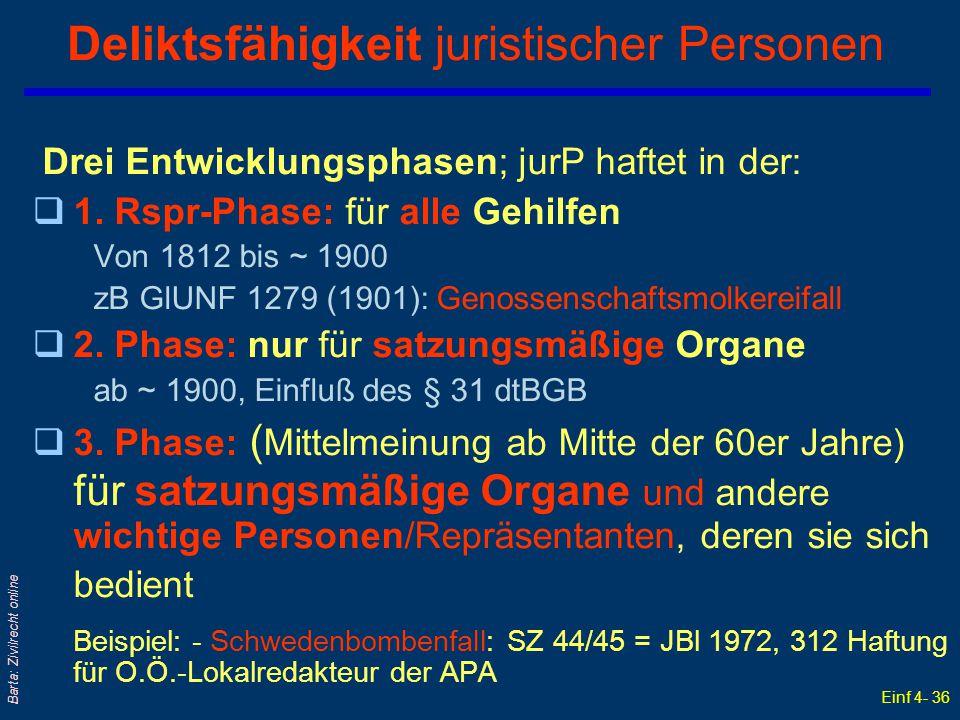 Einf 4- 36 Barta: Zivilrecht online Deliktsfähigkeit juristischer Personen Drei Entwicklungsphasen; jurP haftet in der: q1. Rspr-Phase: für alle Gehil