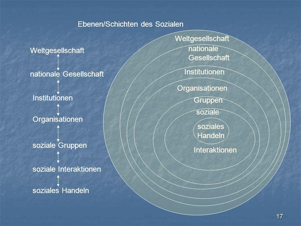 17 Ebenen/Schichten des Sozialen nationale Gesellschaft Institutionen Organisationen soziale Interaktionen Weltgesellschaft soziales Handeln soziales