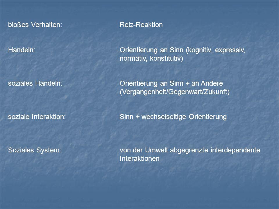 bloßes Verhalten:Reiz-Reaktion Handeln:Orientierung an Sinn (kognitiv, expressiv, normativ, konstitutiv) soziales Handeln:Orientierung an Sinn + an An