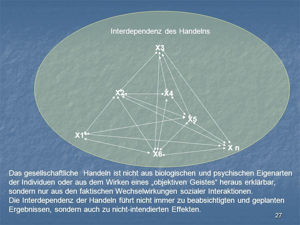 27 X1 X3 X5 X n X6 X2 X4 Das gesellschaftliche Handeln ist nicht aus biologischen und psychischen Eigenarten der Individuen oder aus dem Wirken eines