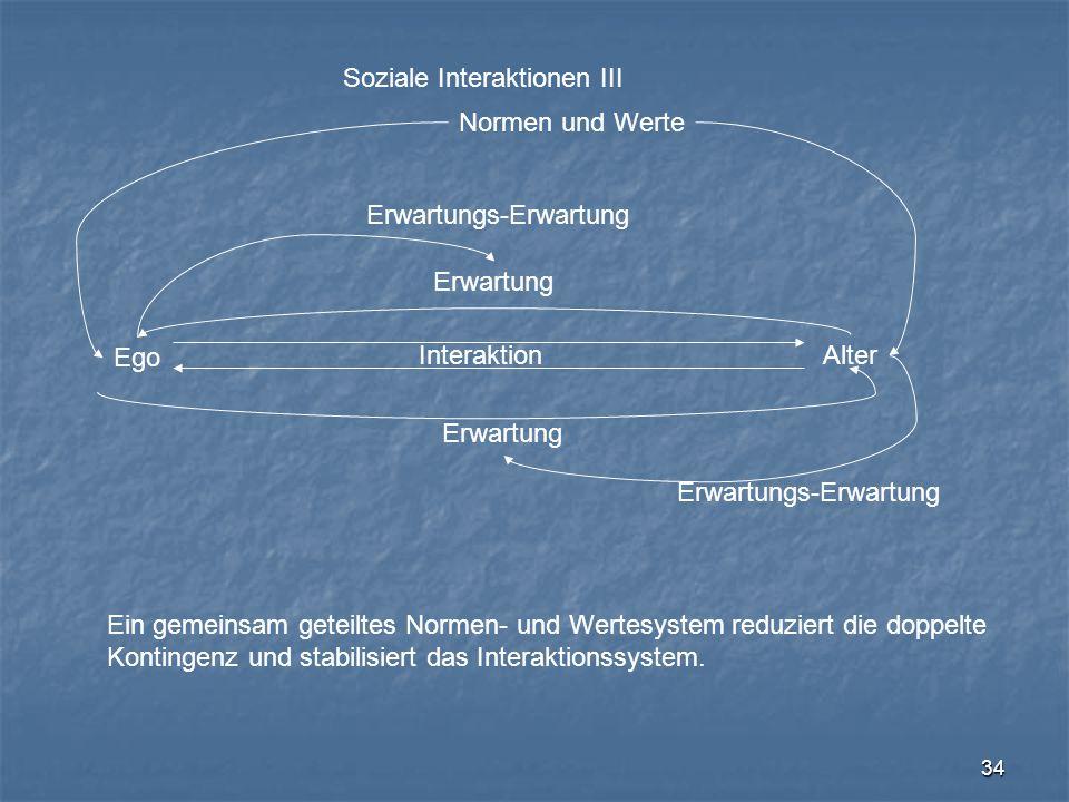 34 Soziale Interaktionen III Ein gemeinsam geteiltes Normen- und Wertesystem reduziert die doppelte Kontingenz und stabilisiert das Interaktionssystem