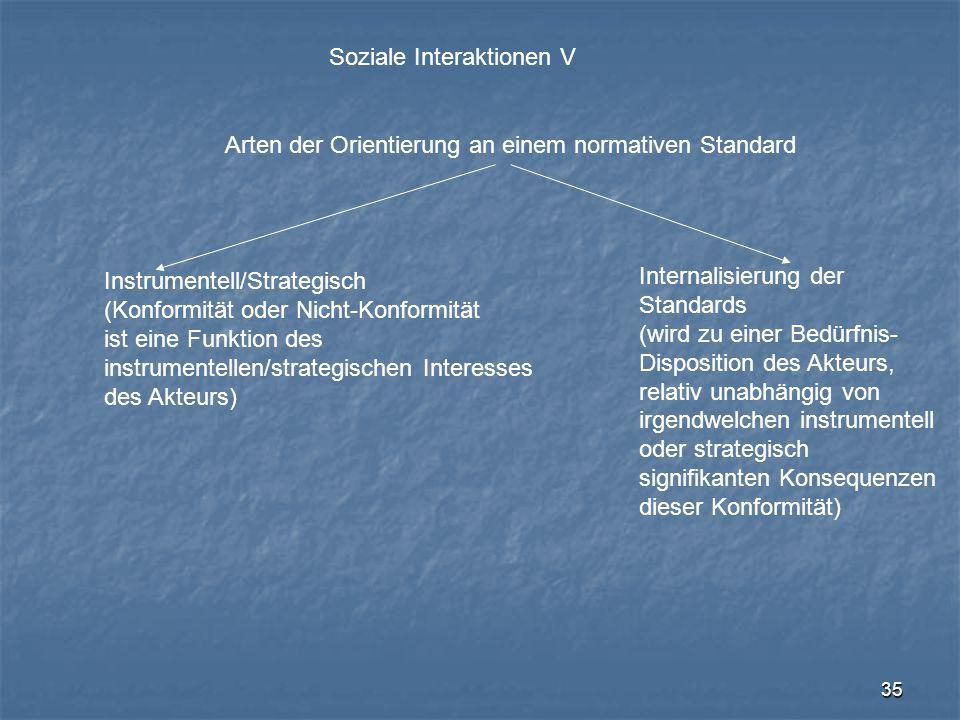 35 Soziale Interaktionen V Arten der Orientierung an einem normativen Standard Instrumentell/Strategisch (Konformität oder Nicht-Konformität ist eine