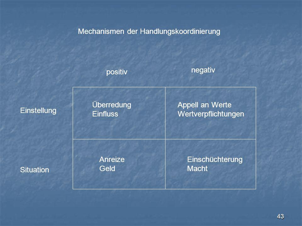 43 Mechanismen der Handlungskoordinierung Anreize Geld Einschüchterung Macht Überredung Einfluss Einstellung Situation positiv negativ Appell an Werte