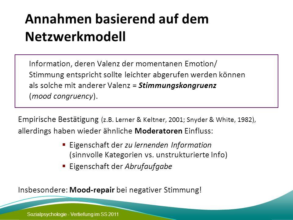 Sozialpsychologie - Vertiefung im SS 2011 Annahmen basierend auf dem Netzwerkmodell Information, deren Valenz der momentanen Emotion/ Stimmung entspri