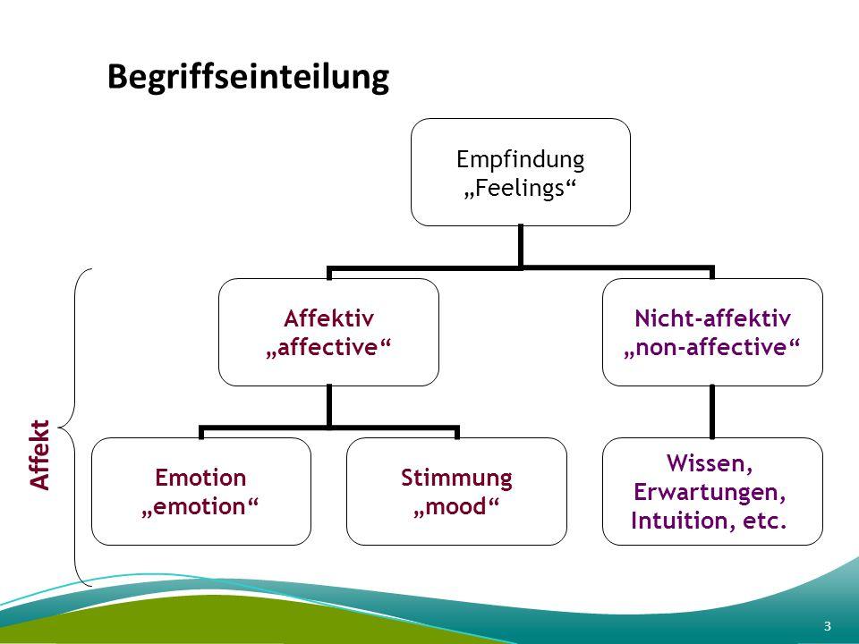 """3 Begriffseinteilung Empfindung """"Feelings"""" Affektiv """"affective"""" Emotion """"emotion"""" Stimmung """"mood"""" Nicht-affektiv """"non- affective"""" Wissen, Erwartungen,"""