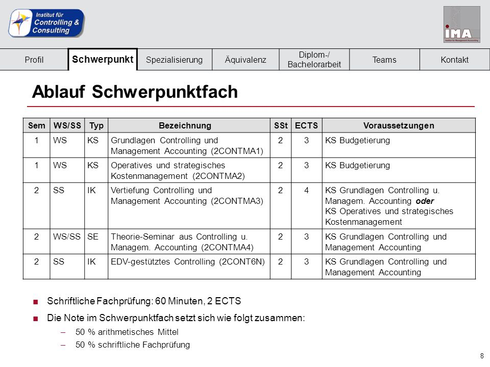 19 Team – Institut für Management Accounting Frau SturmUniv.-Prof.