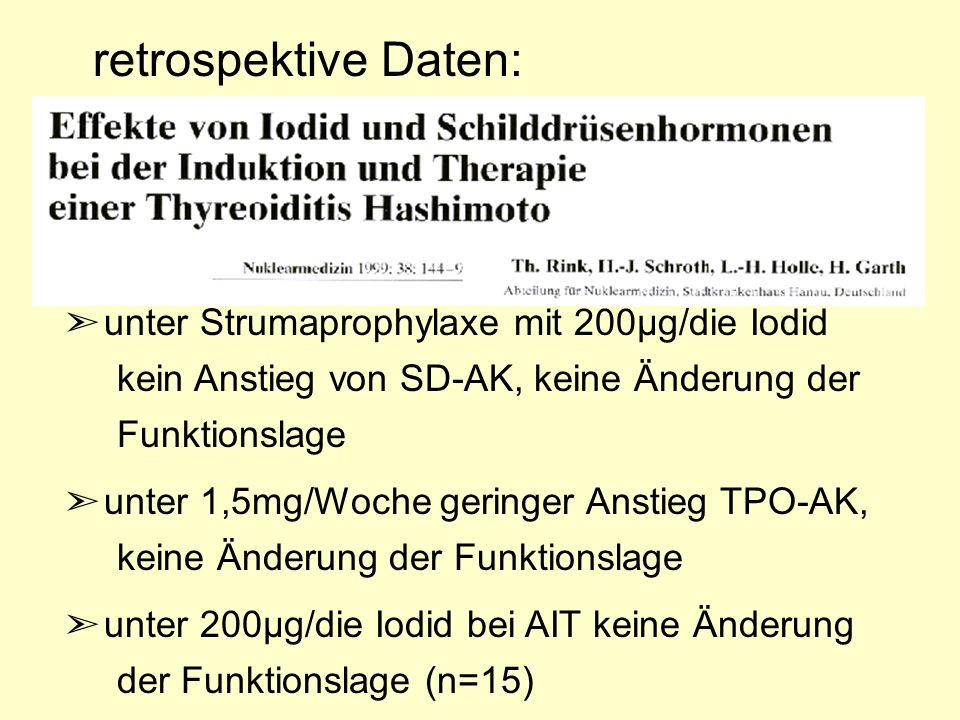 retrospektive Daten: ã unter Strumaprophylaxe mit 200µg/die Iodid kein Anstieg von SD-AK, keine Änderung der Funktionslage ã unter 1,5mg/Woche geringe