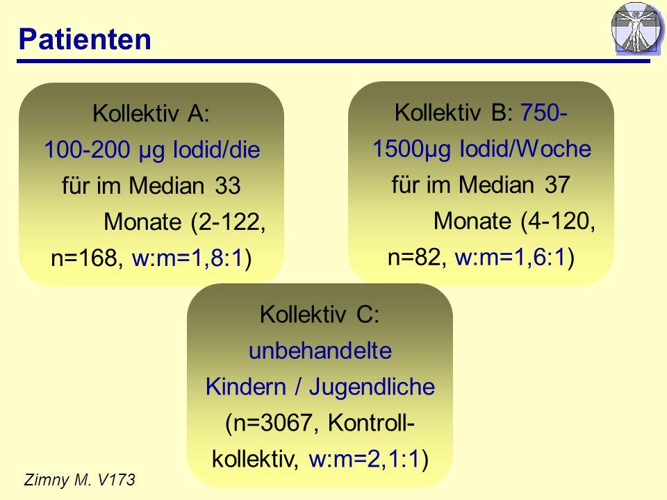 Patienten Zimny M. V173 Kollektiv A: 100-200 µg Iodid/die für im Median 33 Monate (2-122, n=168, w:m=1,8:1) Kollektiv B: 750- 1500µg Iodid/Woche für i