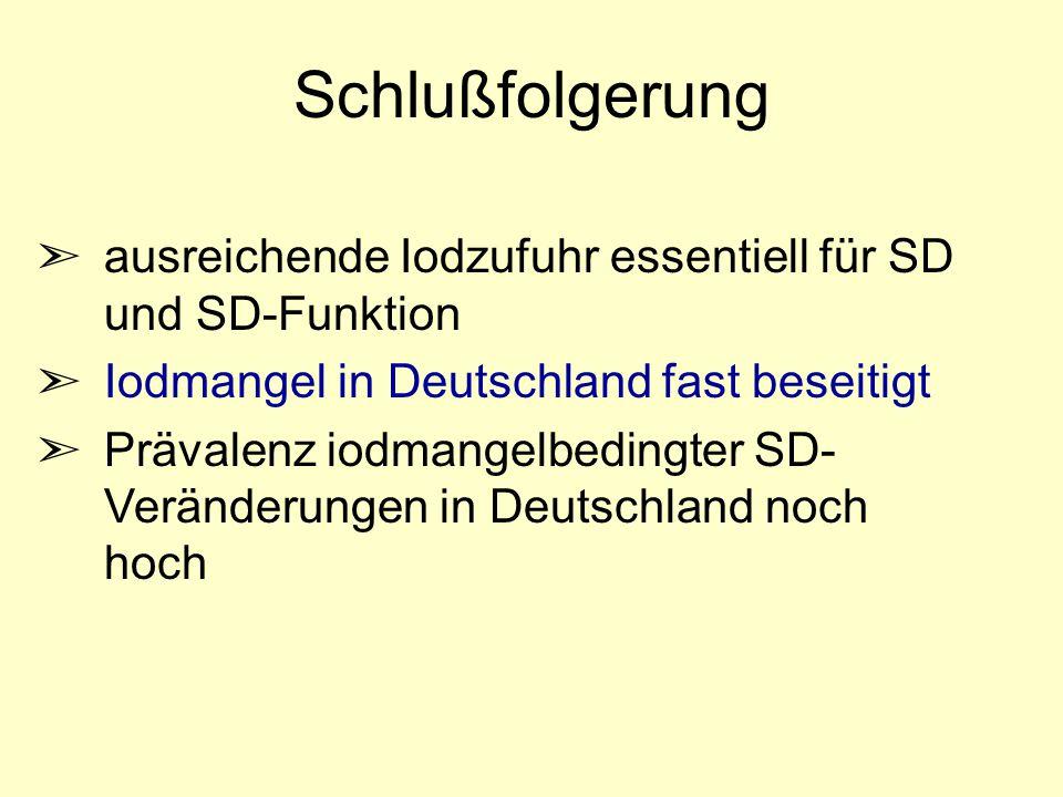 Schlußfolgerung ã ausreichende Iodzufuhr essentiell für SD und SD-Funktion ã Iodmangel in Deutschland fast beseitigt ã Prävalenz iodmangelbedingter SD
