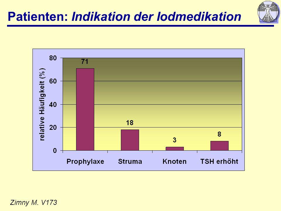 Patienten: Indikation der Iodmedikation Zimny M. V173