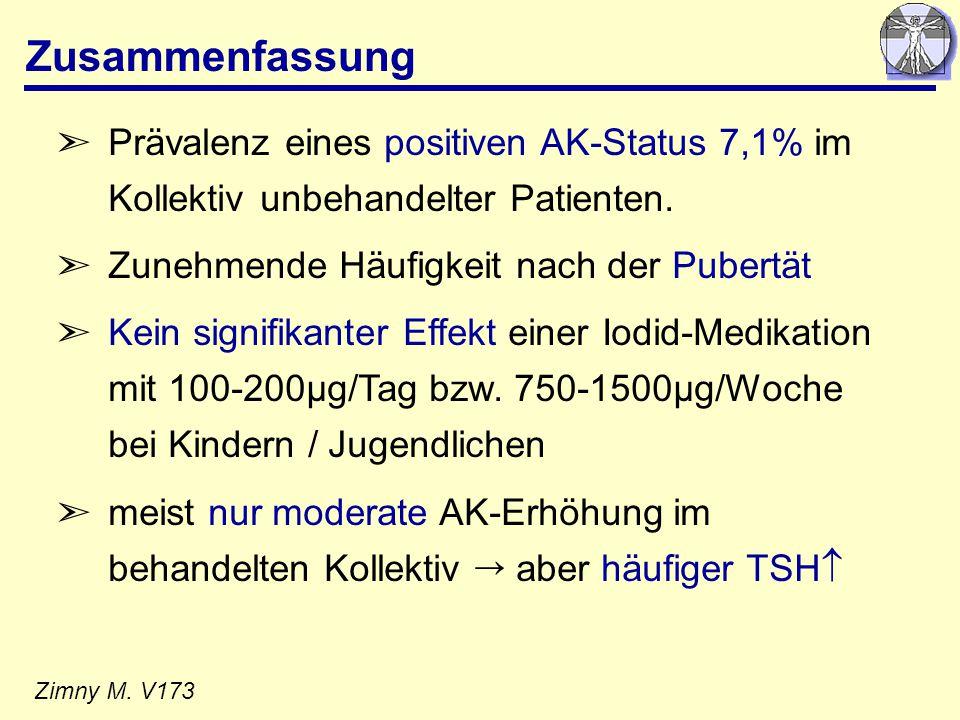 Zusammenfassung Zimny M. V173 ã Prävalenz eines positiven AK-Status 7,1% im Kollektiv unbehandelter Patienten. ã Zunehmende Häufigkeit nach der Pubert