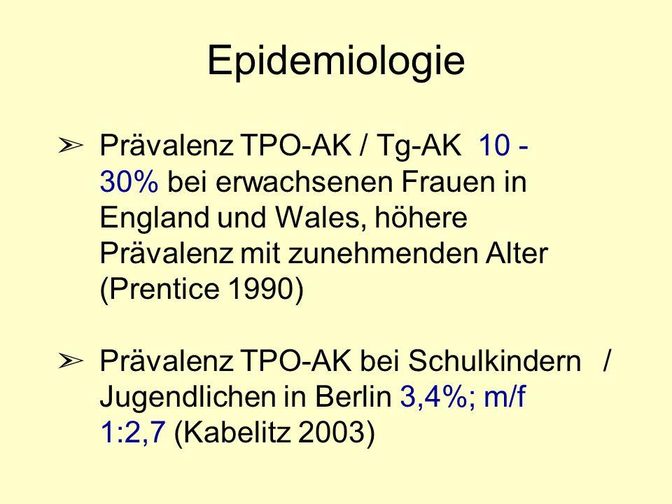 Epidemiologie ã Prävalenz TPO-AK / Tg-AK 10 - 30% bei erwachsenen Frauen in England und Wales, höhere Prävalenz mit zunehmenden Alter (Prentice 1990)