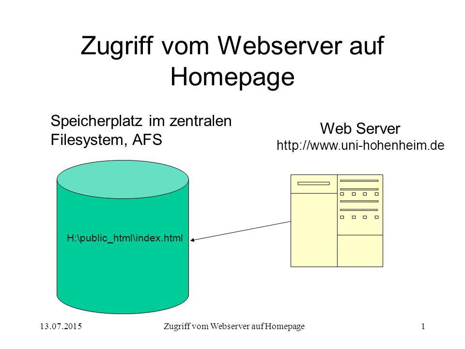 13.07.2015Zugriff vom Webserver auf Homepage1 Speicherplatz im zentralen Filesystem, AFS Web Server http://www.uni-hohenheim.de H:\public_html\index.html