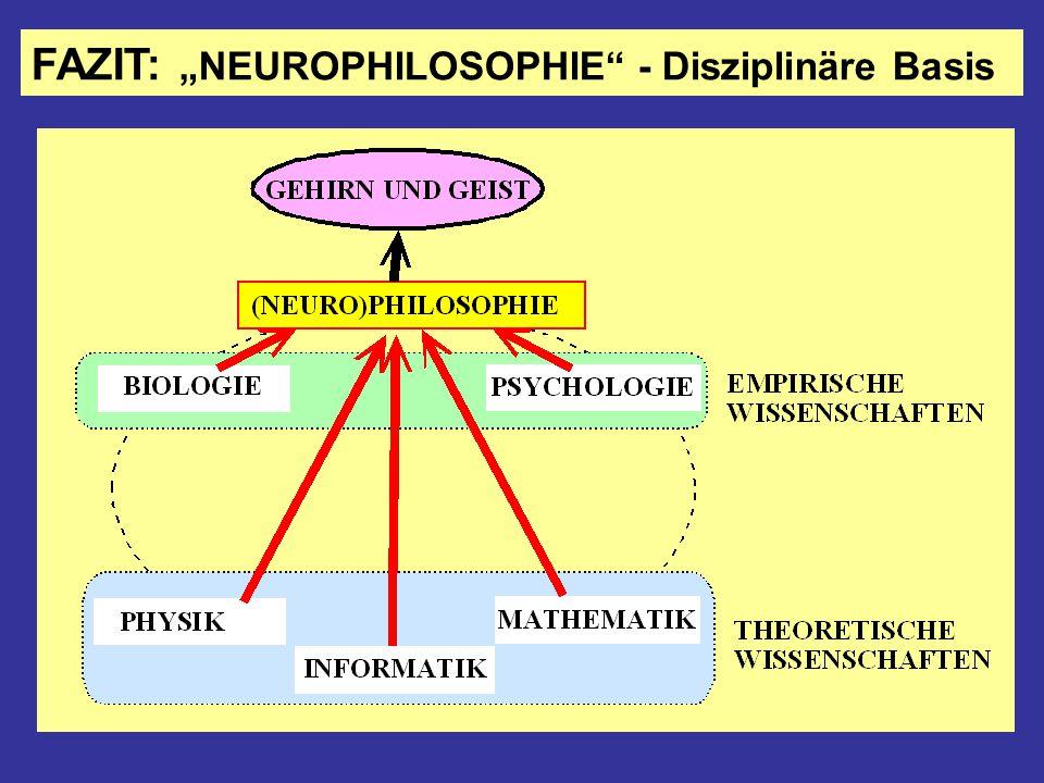 "FAZIT: ""NEUROPHILOSOPHIE"" - Disziplinäre Basis"