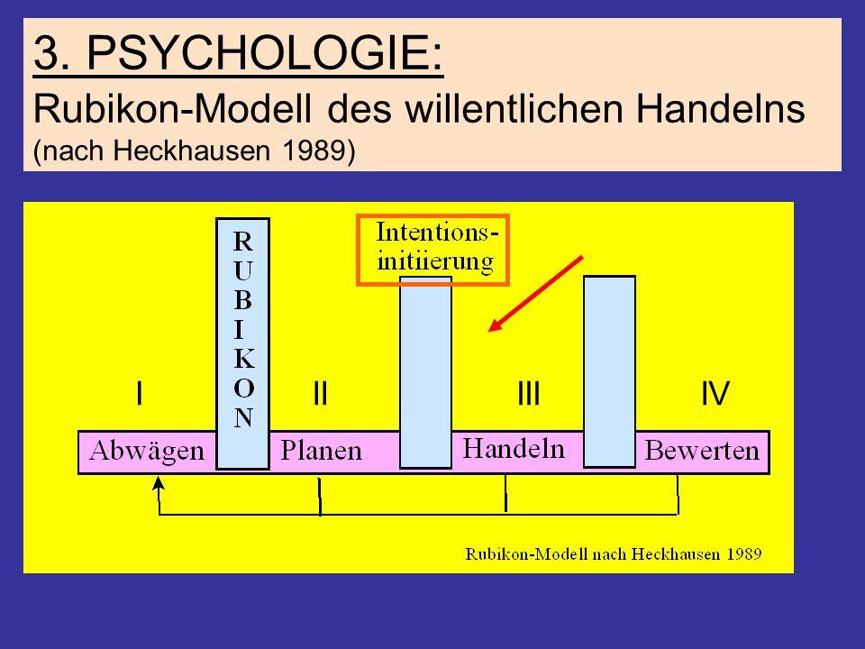 3. PSYCHOLOGIE: Rubikon-Modell des willentlichen Handelns (nach Heckhausen 1989) IIIIIIIV