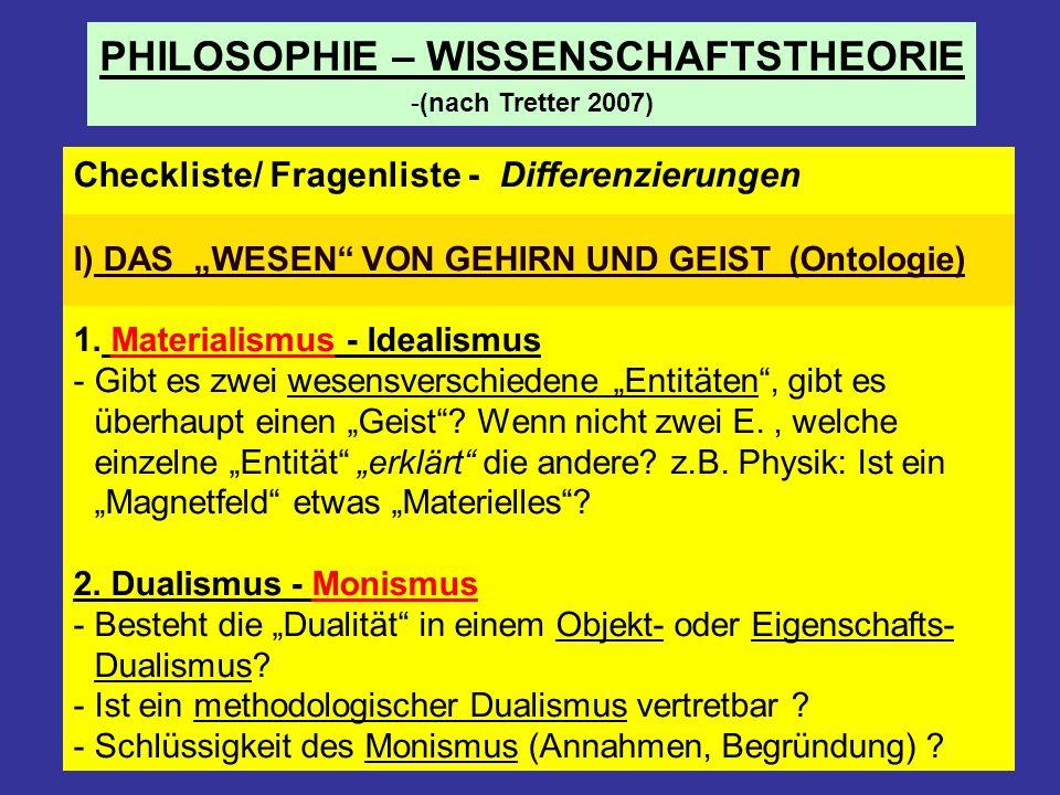 """Checkliste/ Fragenliste - Differenzierungen I) DAS """"WESEN"""" VON GEHIRN UND GEIST (Ontologie) 1. Materialismus - Idealismus -Gibt es zwei wesensverschie"""