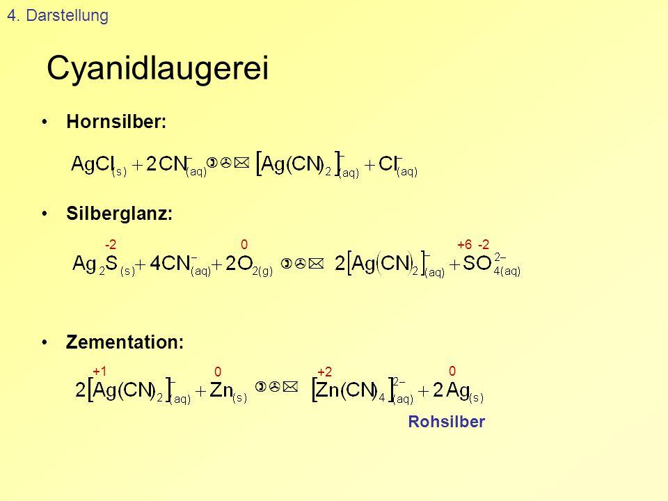 Cyanidlaugerei 4. Darstellung Zementation:  Rohsilber 0+1  0 +6 -2 Hornsilber: Silberglanz: +20