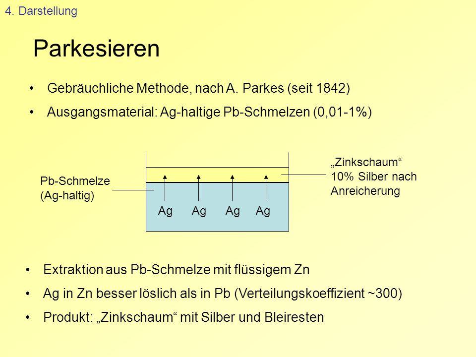 Parkesieren 4. Darstellung Gebräuchliche Methode, nach A. Parkes (seit 1842) Ausgangsmaterial: Ag-haltige Pb-Schmelzen (0,01-1%) Extraktion aus Pb-Sch