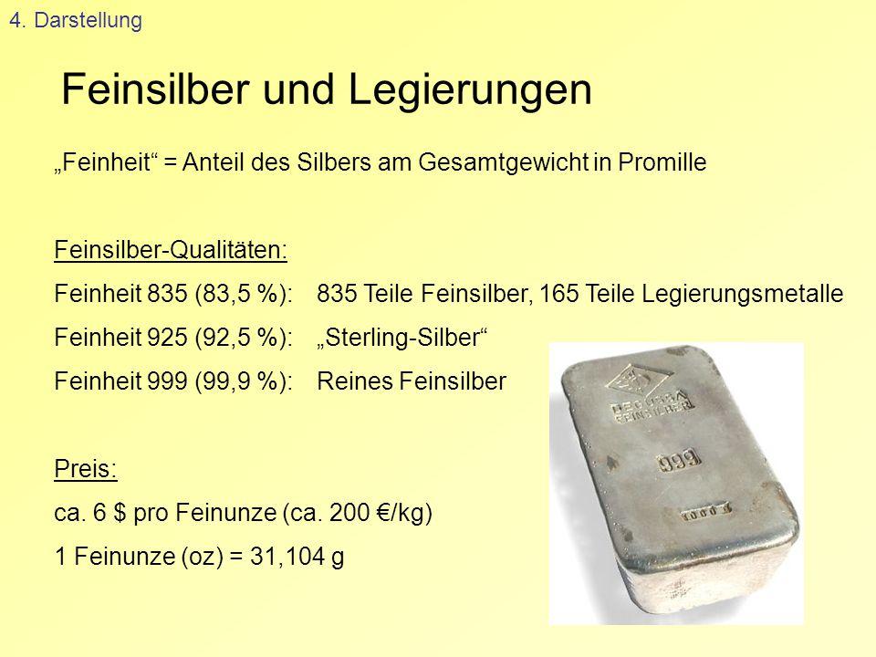 """Feinsilber und Legierungen 4. Darstellung """"Feinheit"""" = Anteil des Silbers am Gesamtgewicht in Promille Feinsilber-Qualitäten: Feinheit 835 (83,5 %):83"""