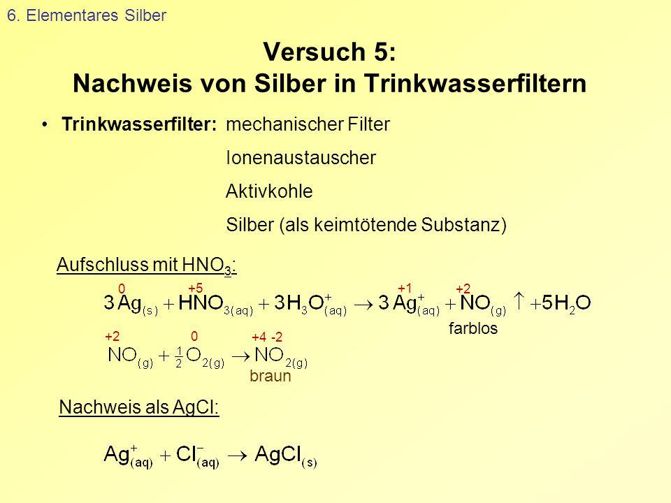 Versuch 5: Nachweis von Silber in Trinkwasserfiltern 6. Elementares Silber Trinkwasserfilter:mechanischer Filter Ionenaustauscher Aktivkohle Silber (a