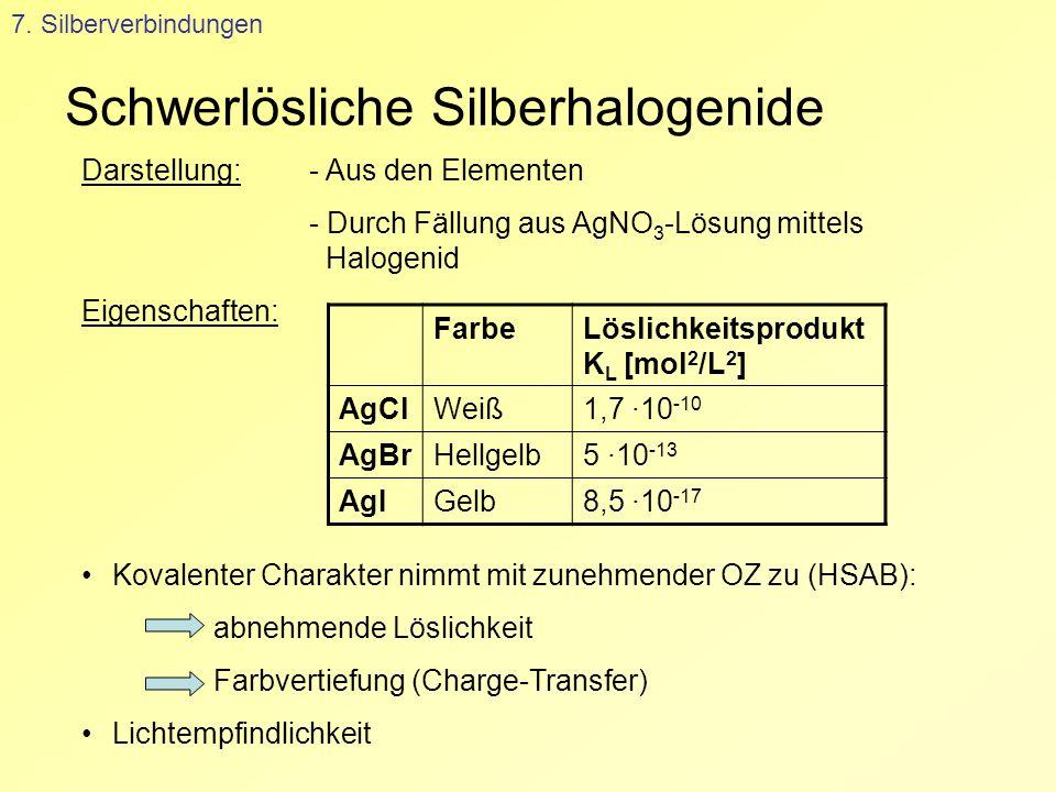 Schwerlösliche Silberhalogenide 7. Silberverbindungen Darstellung:- Aus den Elementen - Durch Fällung aus AgNO 3 -Lösung mittels Halogenid Eigenschaft