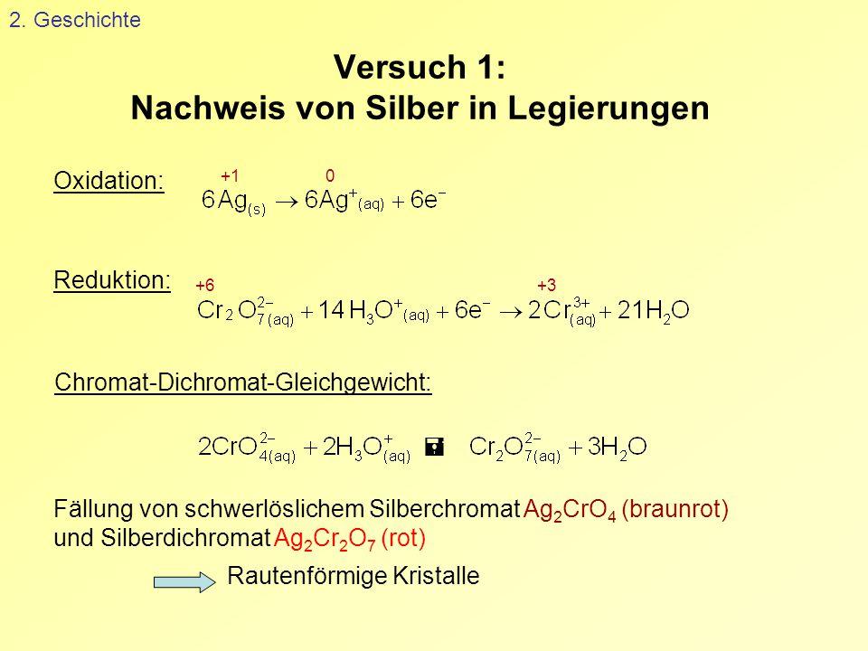 Versuch 1: Nachweis von Silber in Legierungen 2. Geschichte Oxidation: Reduktion: Fällung von schwerlöslichem Silberchromat Ag 2 CrO 4 (braunrot) und