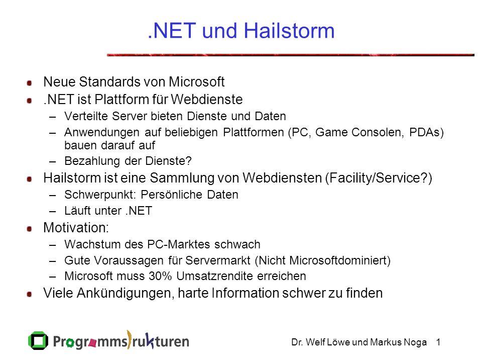 Dr. Welf Löwe und Markus Noga1.NET und Hailstorm Neue Standards von Microsoft.NET ist Plattform für Webdienste –Verteilte Server bieten Dienste und Da