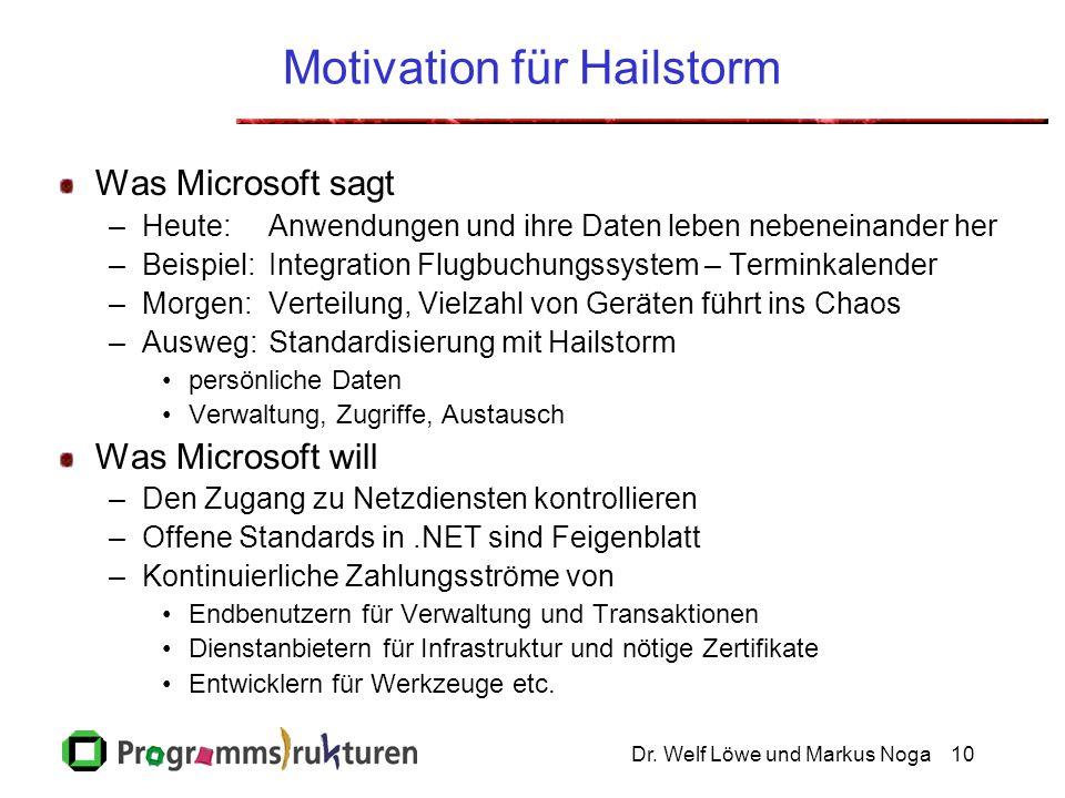 Dr. Welf Löwe und Markus Noga10 Motivation für Hailstorm Was Microsoft sagt –Heute:Anwendungen und ihre Daten leben nebeneinander her –Beispiel:Integr