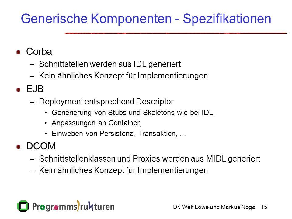Dr. Welf Löwe und Markus Noga15 Generische Komponenten - Spezifikationen Corba –Schnittstellen werden aus IDL generiert –Kein ähnliches Konzept für Im