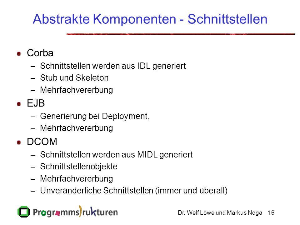 Dr. Welf Löwe und Markus Noga16 Abstrakte Komponenten - Schnittstellen Corba –Schnittstellen werden aus IDL generiert –Stub und Skeleton –Mehrfachvere