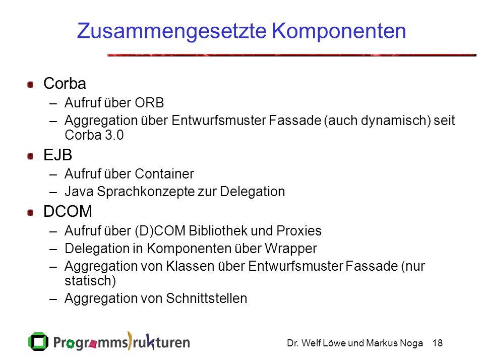 Dr. Welf Löwe und Markus Noga18 Zusammengesetzte Komponenten Corba –Aufruf über ORB –Aggregation über Entwurfsmuster Fassade (auch dynamisch) seit Cor
