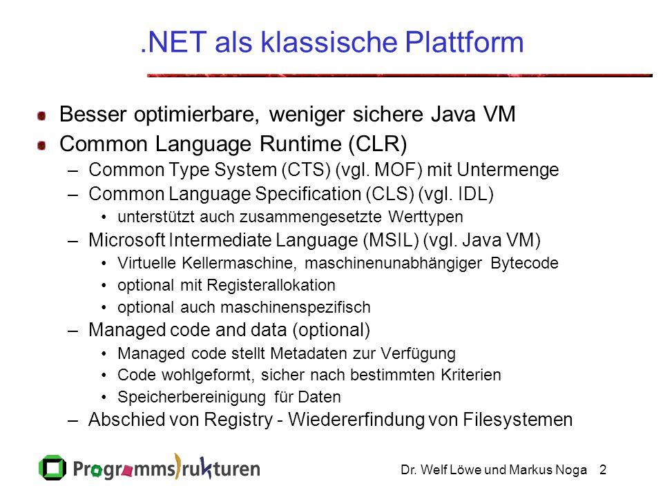 Dr. Welf Löwe und Markus Noga2.NET als klassische Plattform Besser optimierbare, weniger sichere Java VM Common Language Runtime (CLR) –Common Type Sy