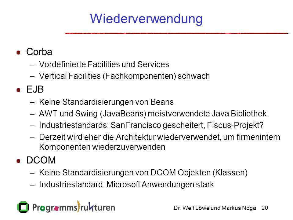 Dr. Welf Löwe und Markus Noga20 Wiederverwendung Corba –Vordefinierte Facilities und Services –Vertical Facilities (Fachkomponenten) schwach EJB –Kein