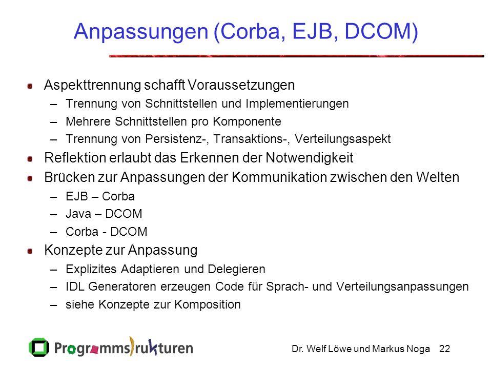Dr. Welf Löwe und Markus Noga22 Anpassungen (Corba, EJB, DCOM) Aspekttrennung schafft Voraussetzungen –Trennung von Schnittstellen und Implementierung