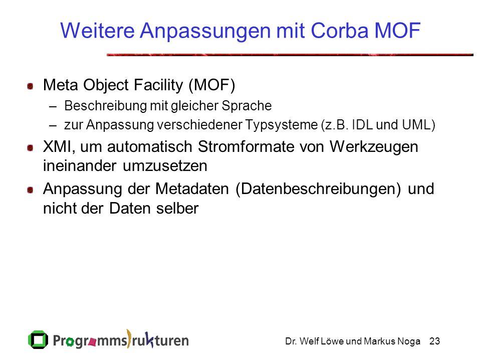 Dr. Welf Löwe und Markus Noga23 Weitere Anpassungen mit Corba MOF Meta Object Facility (MOF) –Beschreibung mit gleicher Sprache –zur Anpassung verschi