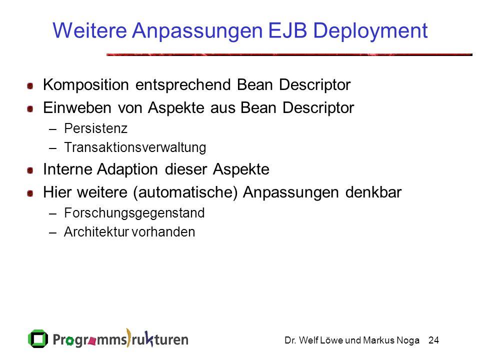Dr. Welf Löwe und Markus Noga24 Weitere Anpassungen EJB Deployment Komposition entsprechend Bean Descriptor Einweben von Aspekte aus Bean Descriptor –