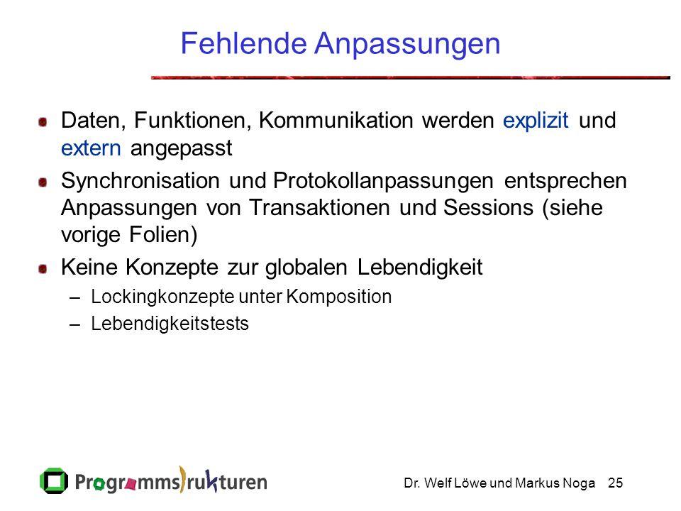 Dr. Welf Löwe und Markus Noga25 Fehlende Anpassungen Daten, Funktionen, Kommunikation werden explizit und extern angepasst Synchronisation und Protoko