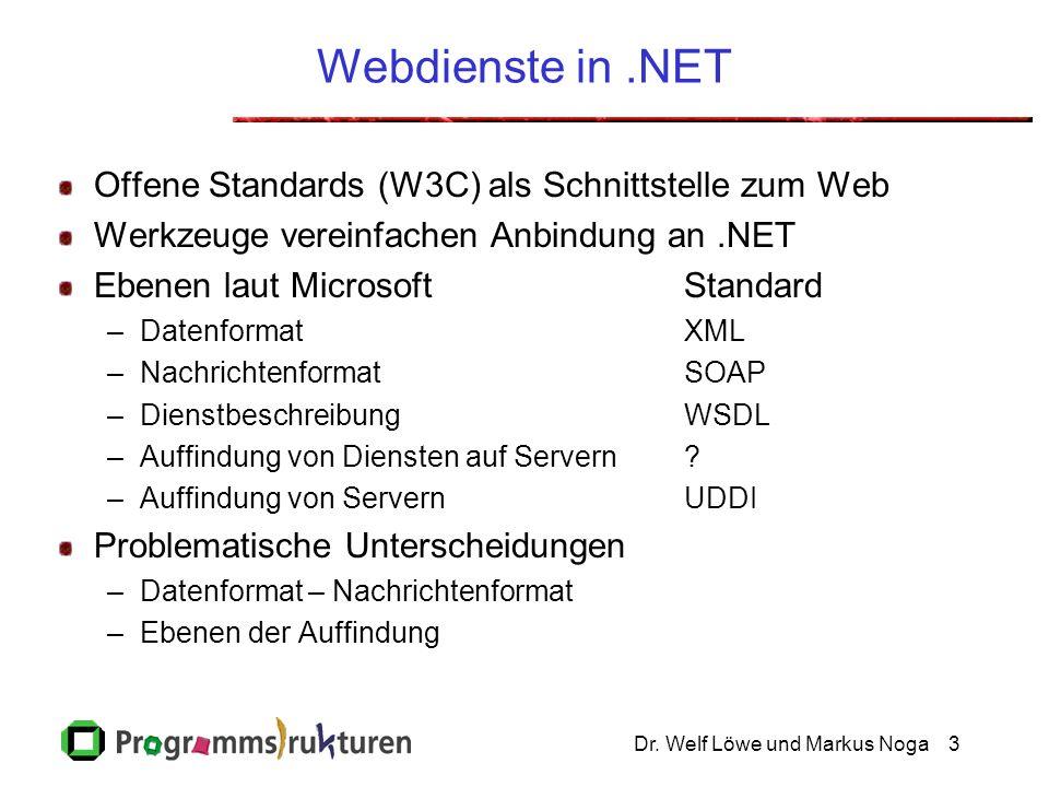Dr. Welf Löwe und Markus Noga3 Webdienste in.NET Offene Standards (W3C) als Schnittstelle zum Web Werkzeuge vereinfachen Anbindung an.NET Ebenen laut