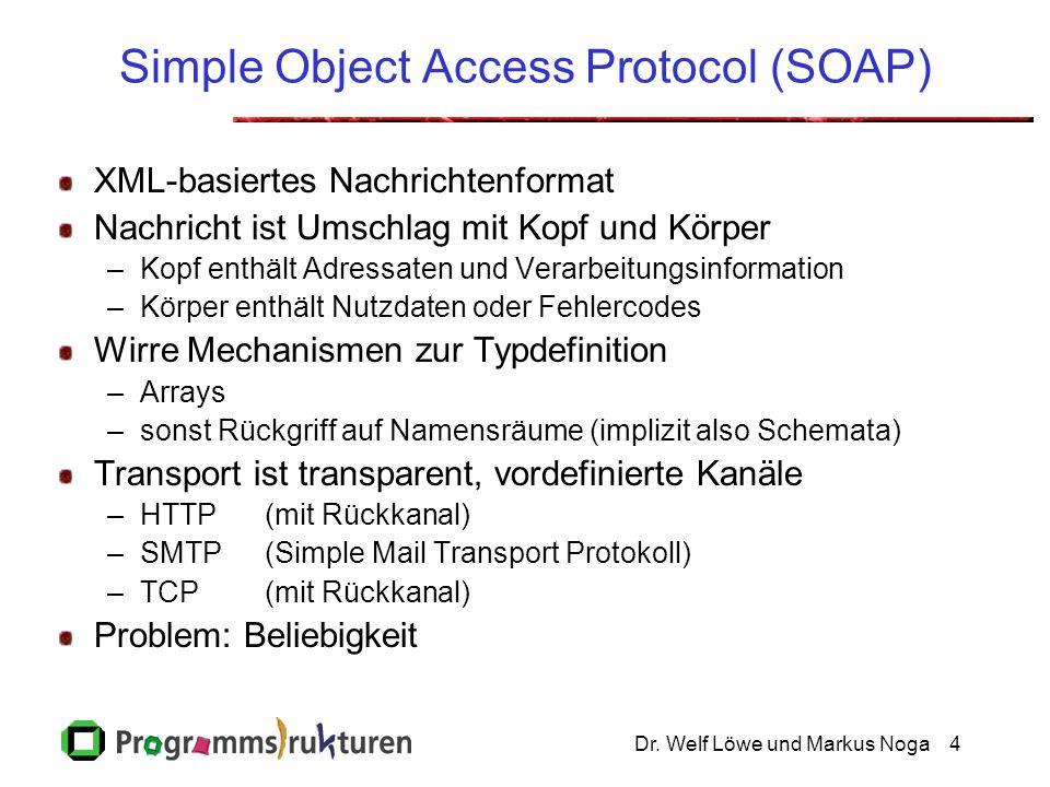 Dr. Welf Löwe und Markus Noga4 Simple Object Access Protocol (SOAP) XML-basiertes Nachrichtenformat Nachricht ist Umschlag mit Kopf und Körper –Kopf e