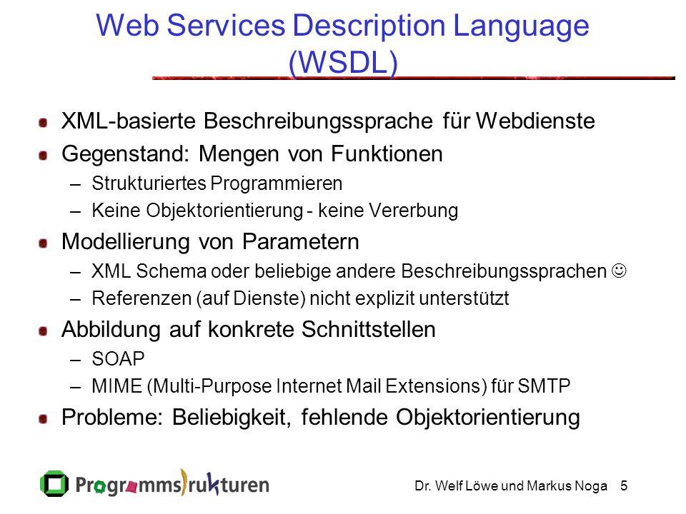Dr. Welf Löwe und Markus Noga5 Web Services Description Language (WSDL) XML-basierte Beschreibungssprache für Webdienste Gegenstand: Mengen von Funkti