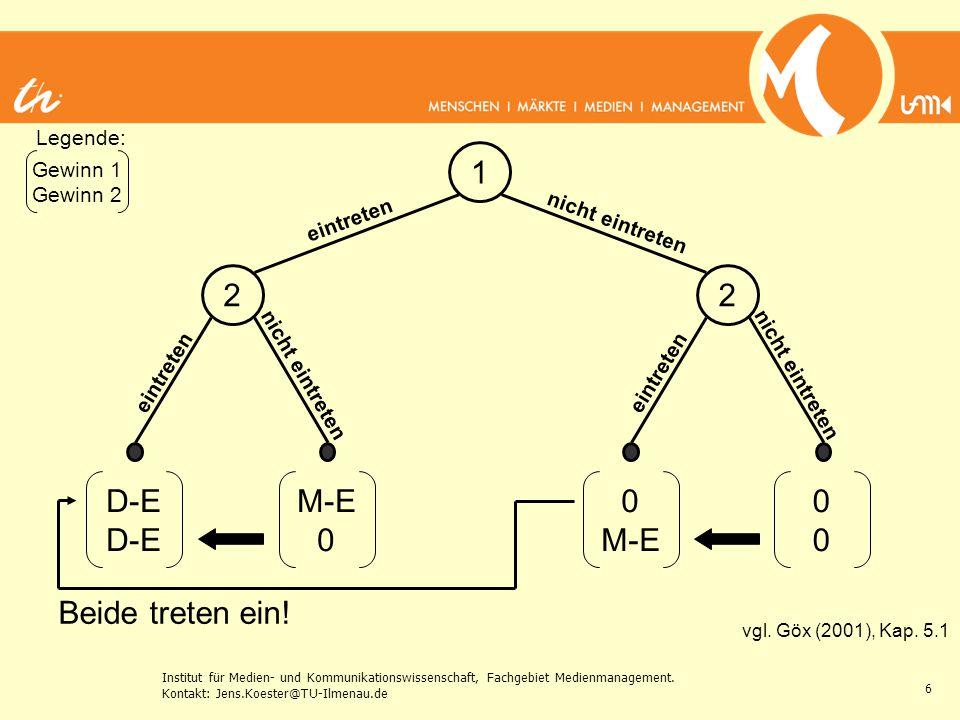 Institut für Medien- und Kommunikationswissenschaft, Fachgebiet Medienmanagement. Kontakt: Jens.Koester@TU-Ilmenau.de 6 1 22 D-E 0000 0 M-E 0 eintrete