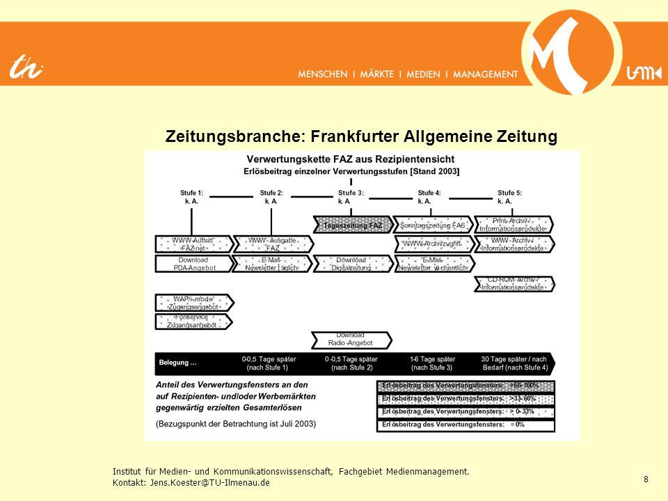 Institut für Medien- und Kommunikationswissenschaft, Fachgebiet Medienmanagement. Kontakt: Jens.Koester@TU-Ilmenau.de 8 Zeitungsbranche: Frankfurter A