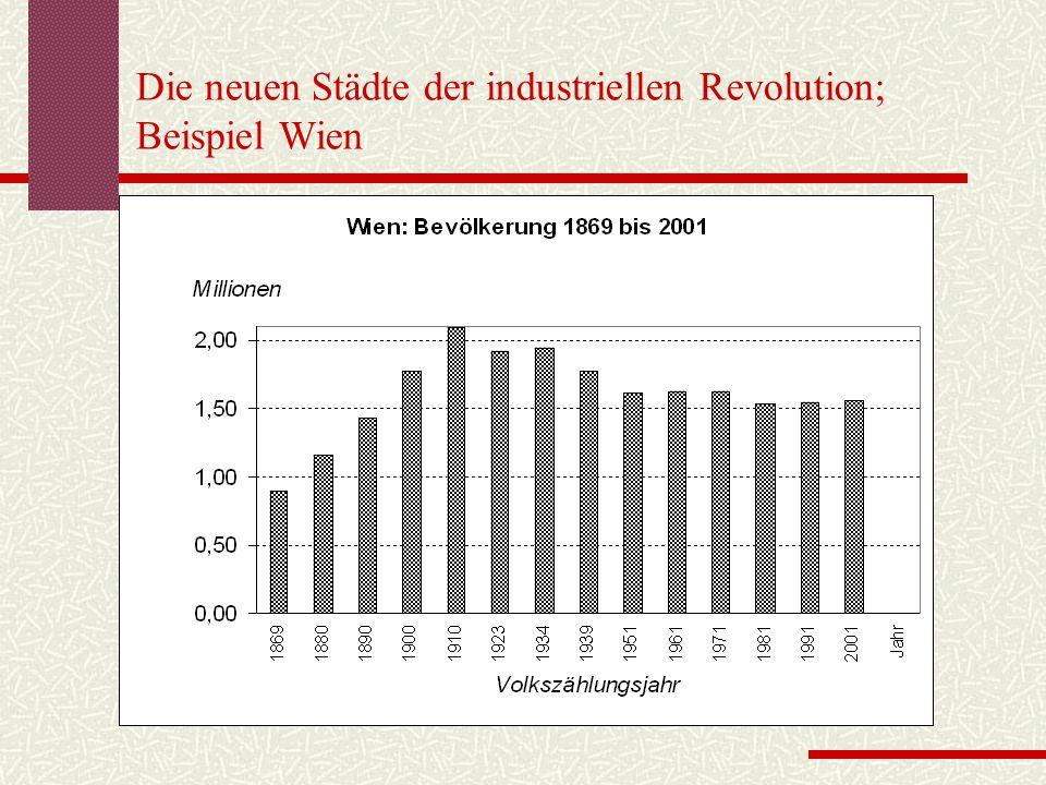 Die neuen Städte der industriellen Revolution; Beispiel Wien