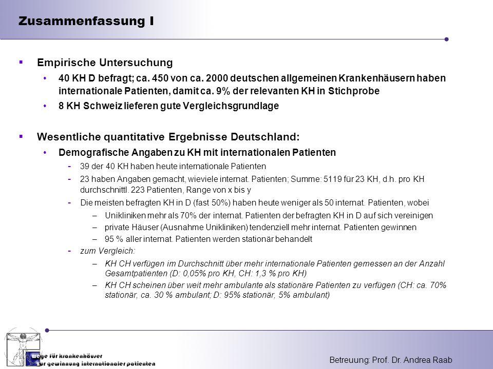 Betreuung: Prof.Dr. Andrea Raab Zusammenfassung I  Empirische Untersuchung 40 KH D befragt; ca.
