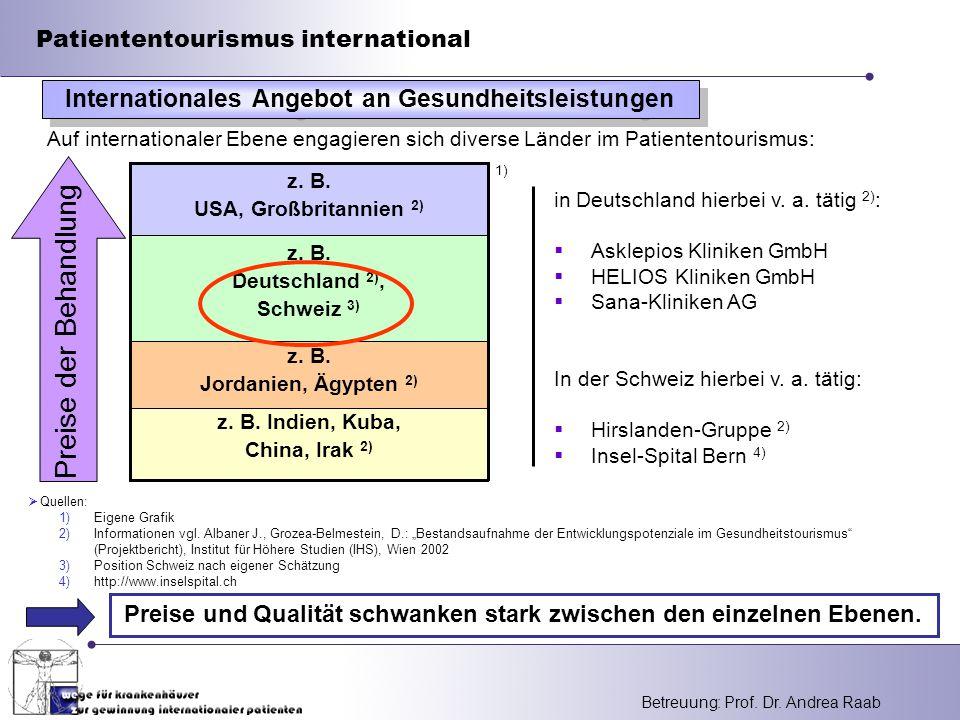 Betreuung: Prof.Dr. Andrea Raab in Deutschland hierbei v.