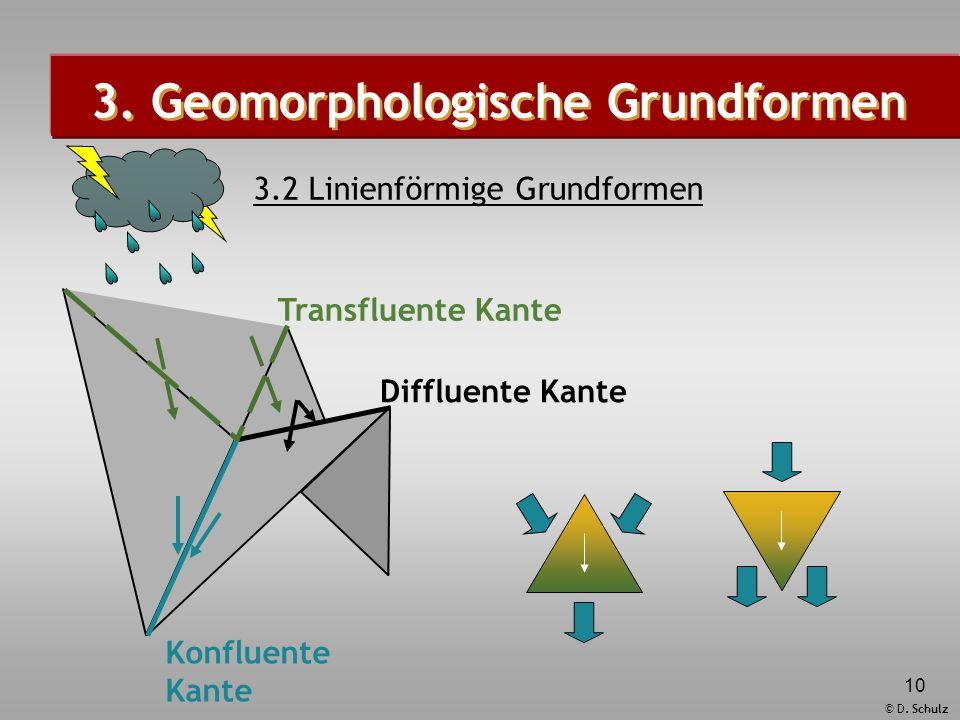 © D. Schulz 10 3. Geomorphologische Grundformen 3.2 Linienförmige Grundformen Diffluente Kante Transfluente Kante Konfluente Kante