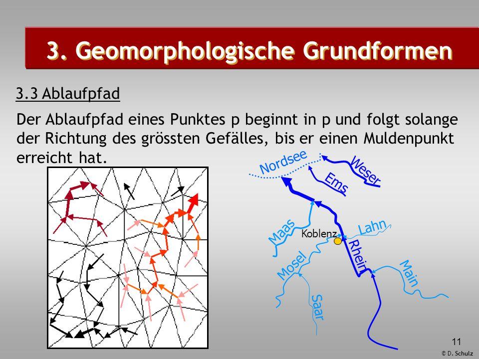 © D. Schulz 11 3. Geomorphologische Grundformen 3.3 Ablaufpfad Rhein Main Mosel Saar Maas Lahn Nordsee Weser Ems Koblenz Der Ablaufpfad eines Punktes