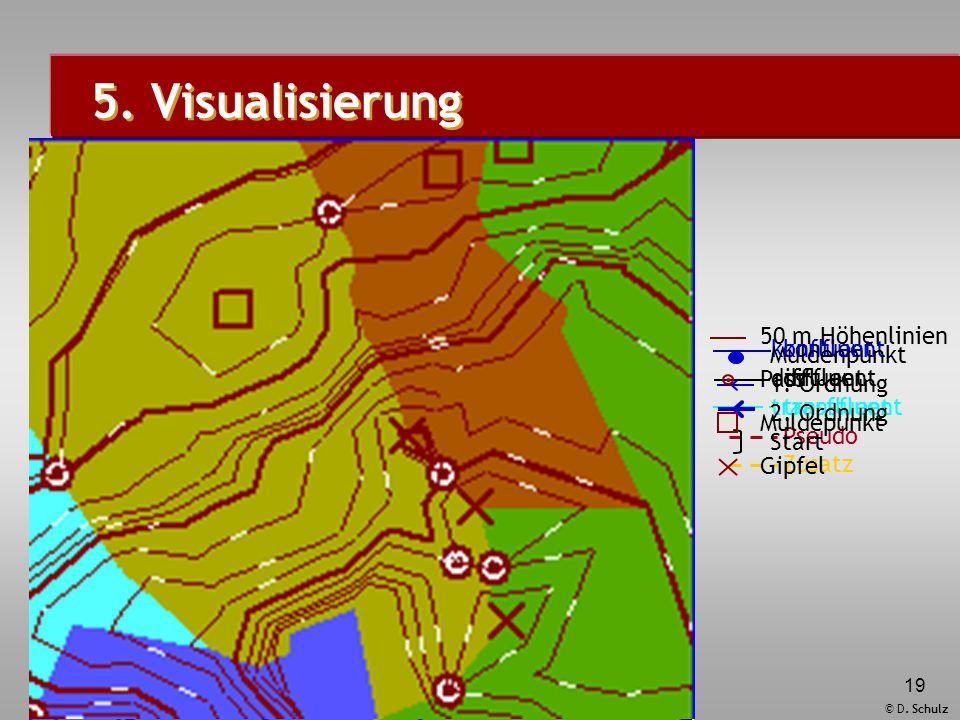 © D. Schulz 19 konfluent diffluent transfluent konfluent diffluent transfluent Pseudo Zusatz Muldenpunkt 1. Ordnung 2. Ordnung Start 50 m Höhenlinien